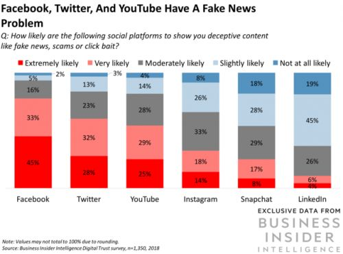 How user backlash over Alex Jones could put a dent in Twitter