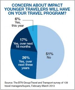 White Paper: Gen X and Y Join Boomers