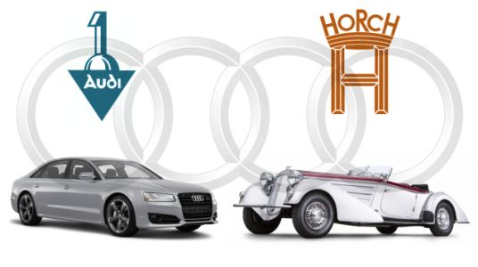 Audi Will Bring the Horch Name Back From The Dead And The Fascinating Story Behind the Name