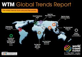 Global tourism market expected to witness growth in the next five years