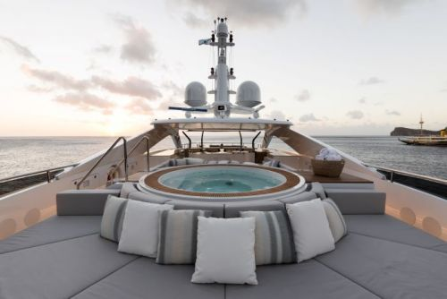 How Much Does It Cost to Charter a Yacht?