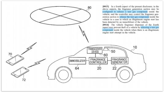 Toyota Patented a Fragrance Dispenser That Can Also Hit a Potential Car Thief With Tear Gas