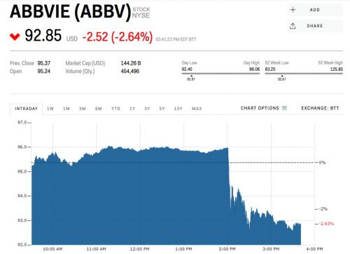 California's insurance commissioner is suing AbbVie for using schemes to reward healthcare providers for prescribing Humira to patients