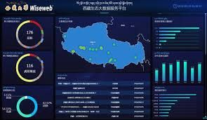 Tibet tourism gets a boost up from Big data system
