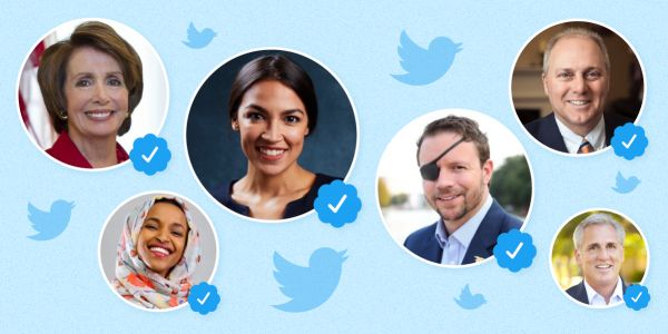 Twitter is the most popular social media platform for members of Congress - but prominent Democrats tweet more often and have larger followings than Republicans