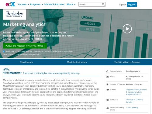 This online marketing analytics program gives you 75 credits toward a full Master's of Marketing degree - for less than $1,000